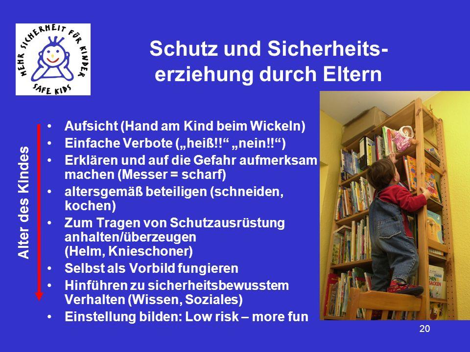 20 Schutz und Sicherheits- erziehung durch Eltern Aufsicht (Hand am Kind beim Wickeln) Einfache Verbote (heiß!! nein!!) Erklären und auf die Gefahr au