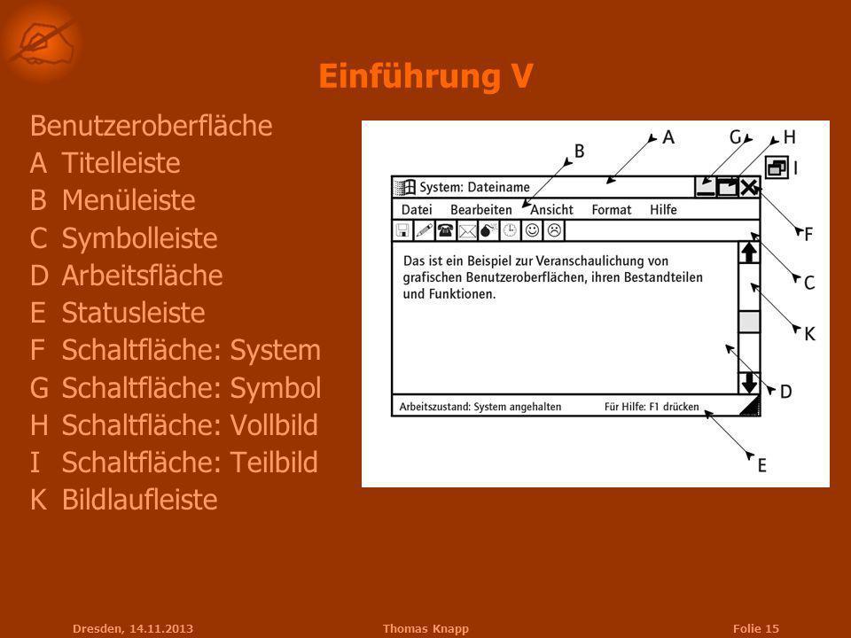 Dresden, 14.11.2013Thomas KnappFolie 15 Einführung V Benutzeroberfläche ATitelleiste BMenüleiste CSymbolleiste DArbeitsfläche EStatusleiste FSchaltflä