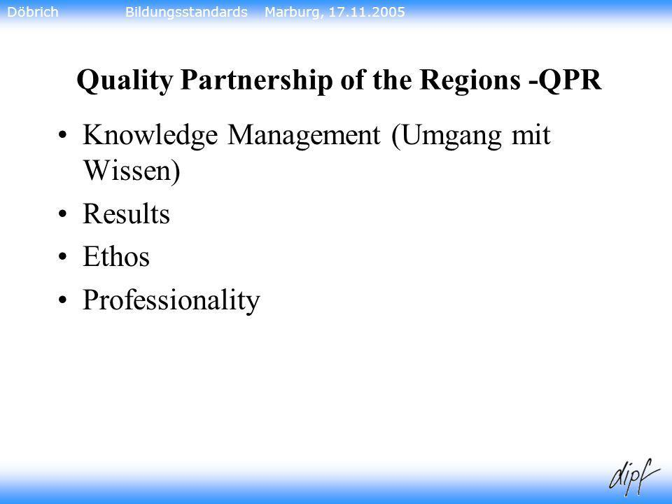 24 Quality Partnership of the Regions -QPR Knowledge Management (Umgang mit Wissen) Results Ethos Professionality 24 s Döbrich Bildungsstandards Marbu