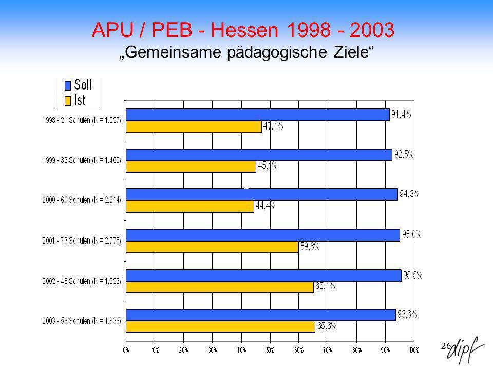 26 APU / PEB - Hessen 1998 - 2003 Gemeinsame pädagogische Ziele s Döbrich: Mit Bildungsstandards den Anschluss schaffen? Berlin, 23. April 2004