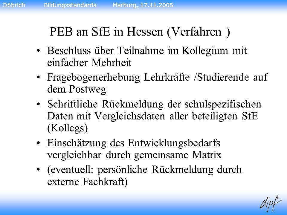 30 PEB an SfE in Hessen (Verfahren ) Beschluss über Teilnahme im Kollegium mit einfacher Mehrheit Fragebogenerhebung Lehrkräfte /Studierende auf dem P