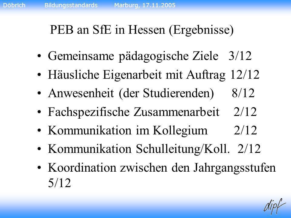 31 PEB an SfE in Hessen (Ergebnisse) Gemeinsame pädagogische Ziele 3/12 Häusliche Eigenarbeit mit Auftrag 12/12 Anwesenheit (der Studierenden) 8/12 Fa