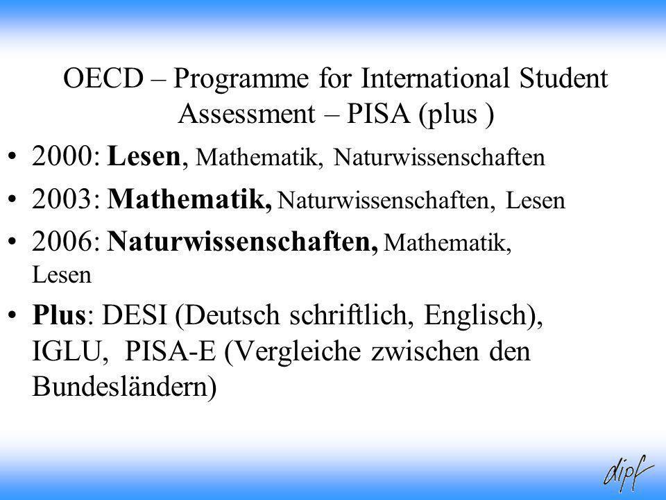6 OECD – Programme for International Student Assessment – PISA (plus ) 2000: Lesen, Mathematik, Naturwissenschaften 2003: Mathematik, Naturwissenschaf