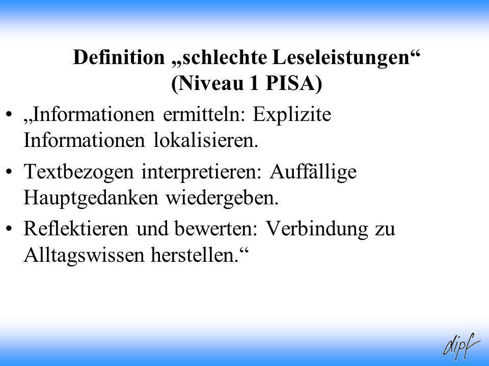 9 Definition schlechte Leseleistungen (Niveau 1 PISA) Informationen ermitteln: Explizite Informationen lokalisieren. Textbezogen interpretieren: Auffä