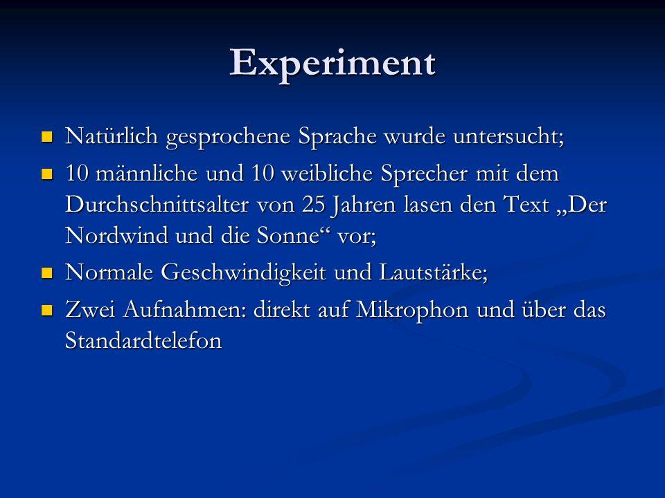 Experiment Natürlich gesprochene Sprache wurde untersucht; Natürlich gesprochene Sprache wurde untersucht; 10 männliche und 10 weibliche Sprecher mit
