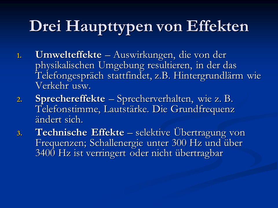 Drei Haupttypen von Effekten 1. Umwelteffekte – Auswirkungen, die von der physikalischen Umgebung resultieren, in der das Telefongespräch stattfindet,