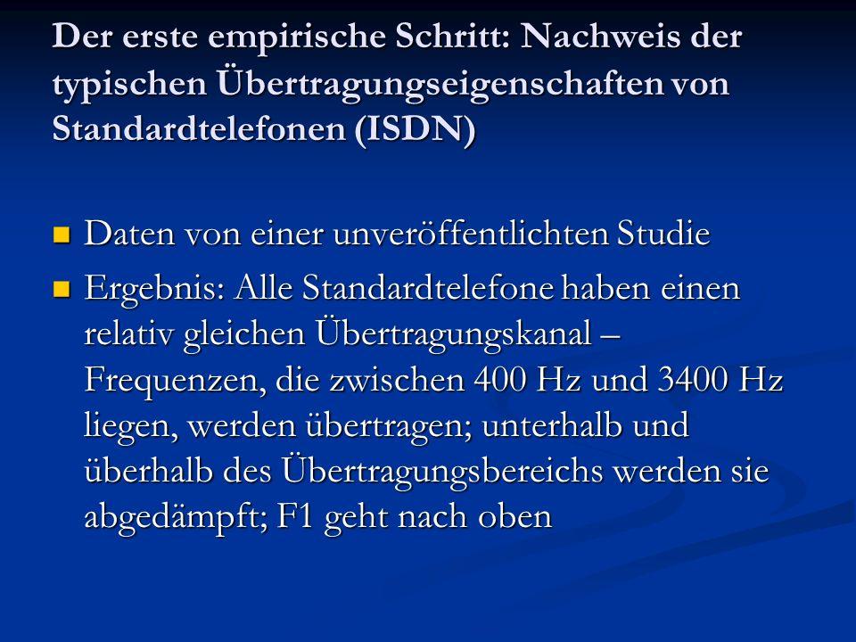 Der erste empirische Schritt: Nachweis der typischen Übertragungseigenschaften von Standardtelefonen (ISDN) Daten von einer unveröffentlichten Studie