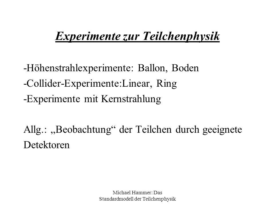 Michael Hammer: Das Standardmodell der Teilchenphysik Experimente zur Teilchenphysik -Höhenstrahlexperimente: Ballon, Boden -Collider-Experimente:Line