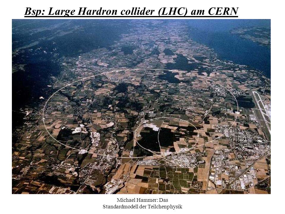 Michael Hammer: Das Standardmodell der Teilchenphysik Bsp: Large Hardron collider (LHC) am CERN