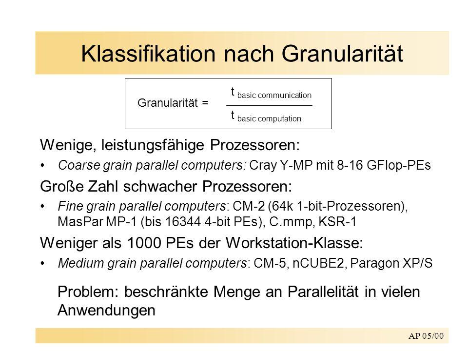 AP 05/00 Klassifikation nach Granularität Wenige, leistungsfähige Prozessoren: Coarse grain parallel computers: Cray Y-MP mit 8-16 GFlop-PEs Große Zah