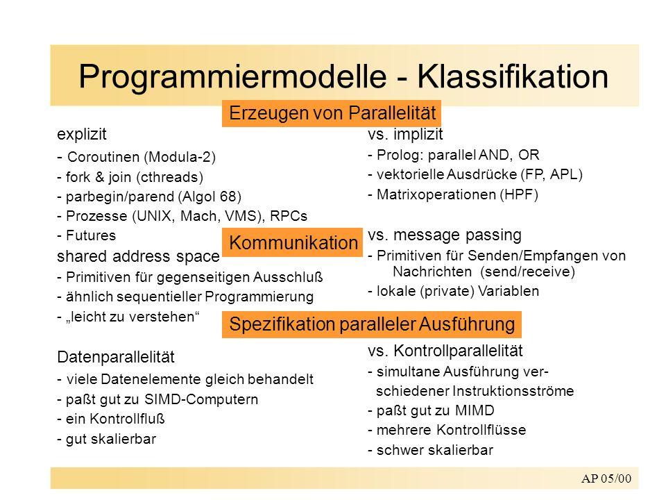 AP 05/00 Programmiermodelle - Klassifikation explizit - Coroutinen (Modula-2) - fork & join (cthreads) - parbegin/parend (Algol 68) - Prozesse (UNIX,