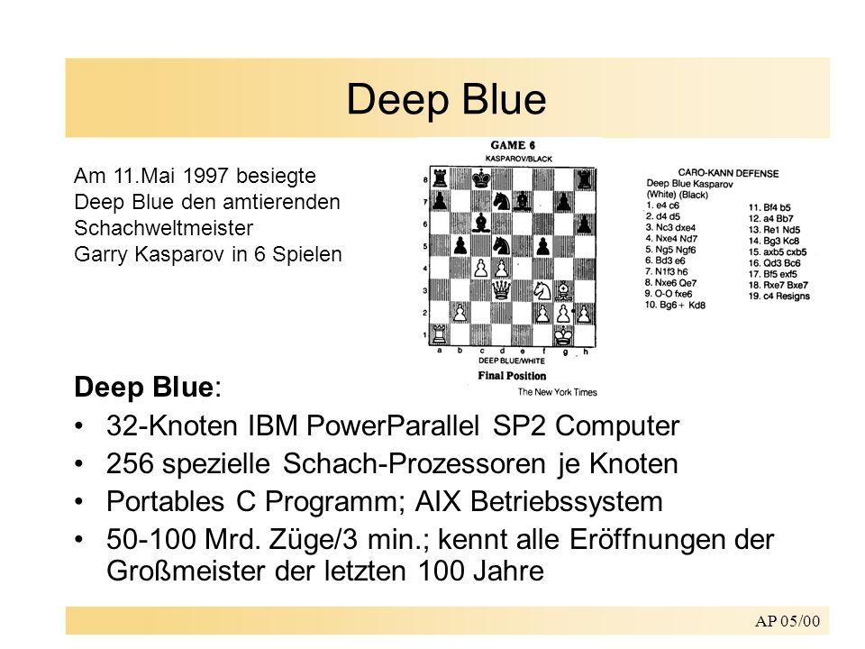 AP 05/00 Deep Blue Deep Blue: 32-Knoten IBM PowerParallel SP2 Computer 256 spezielle Schach-Prozessoren je Knoten Portables C Programm; AIX Betriebssy