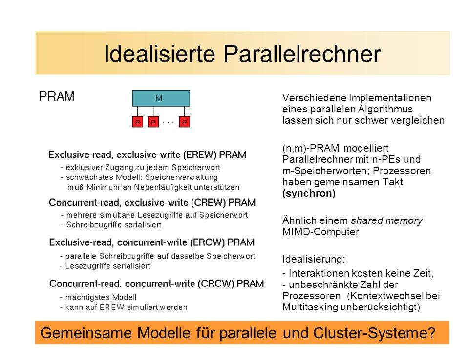 AP 05/00 Idealisierte Parallelrechner Verschiedene Implementationen eines parallelen Algorithmus lassen sich nur schwer vergleichen (n,m)-PRAM modelli