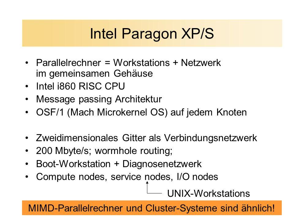 AP 05/00 Intel Paragon XP/S Parallelrechner = Workstations + Netzwerk im gemeinsamen Gehäuse Intel i860 RISC CPU Message passing Architektur OSF/1 (Ma
