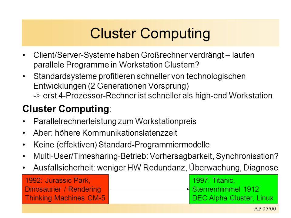 AP 05/00 Cluster Computing Client/Server-Systeme haben Großrechner verdrängt – laufen parallele Programme in Workstation Clustern? Standardsysteme pro