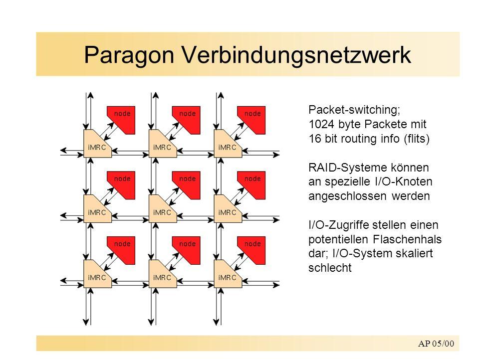 AP 05/00 Paragon Verbindungsnetzwerk Packet-switching; 1024 byte Packete mit 16 bit routing info (flits) RAID-Systeme können an spezielle I/O-Knoten a
