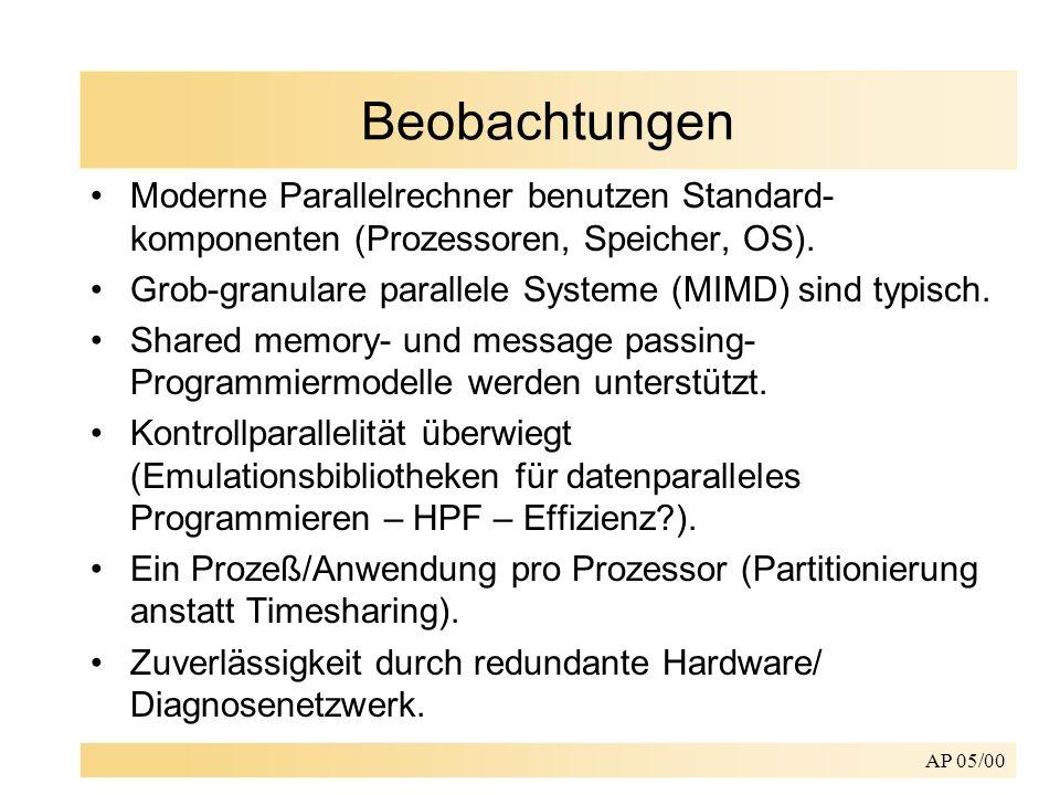 AP 05/00 Beobachtungen Moderne Parallelrechner benutzen Standard- komponenten (Prozessoren, Speicher, OS). Grob-granulare parallele Systeme (MIMD) sin