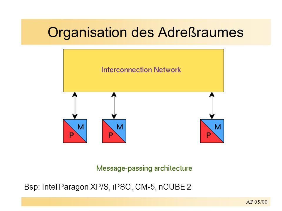 AP 05/00 Organisation des Adreßraumes Bsp: Intel Paragon XP/S, iPSC, CM-5, nCUBE 2
