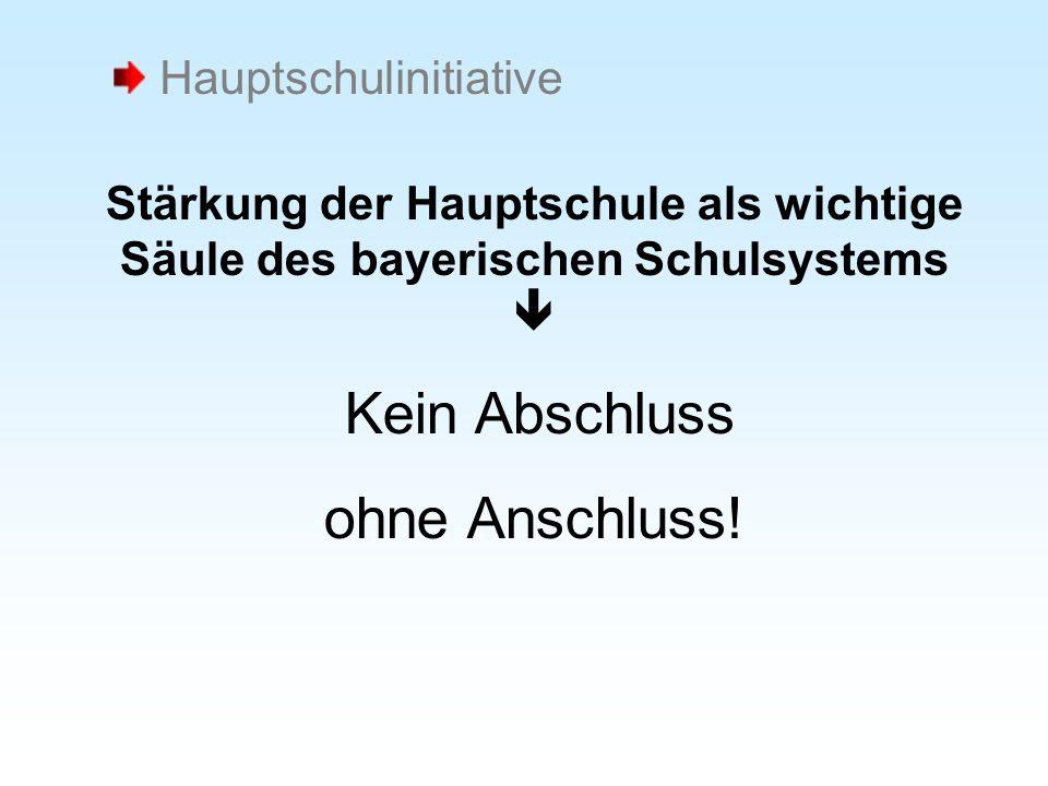Stärkung der Hauptschule als wichtige Säule des bayerischen Schulsystems Kein Abschluss ohne Anschluss! Hauptschulinitiative