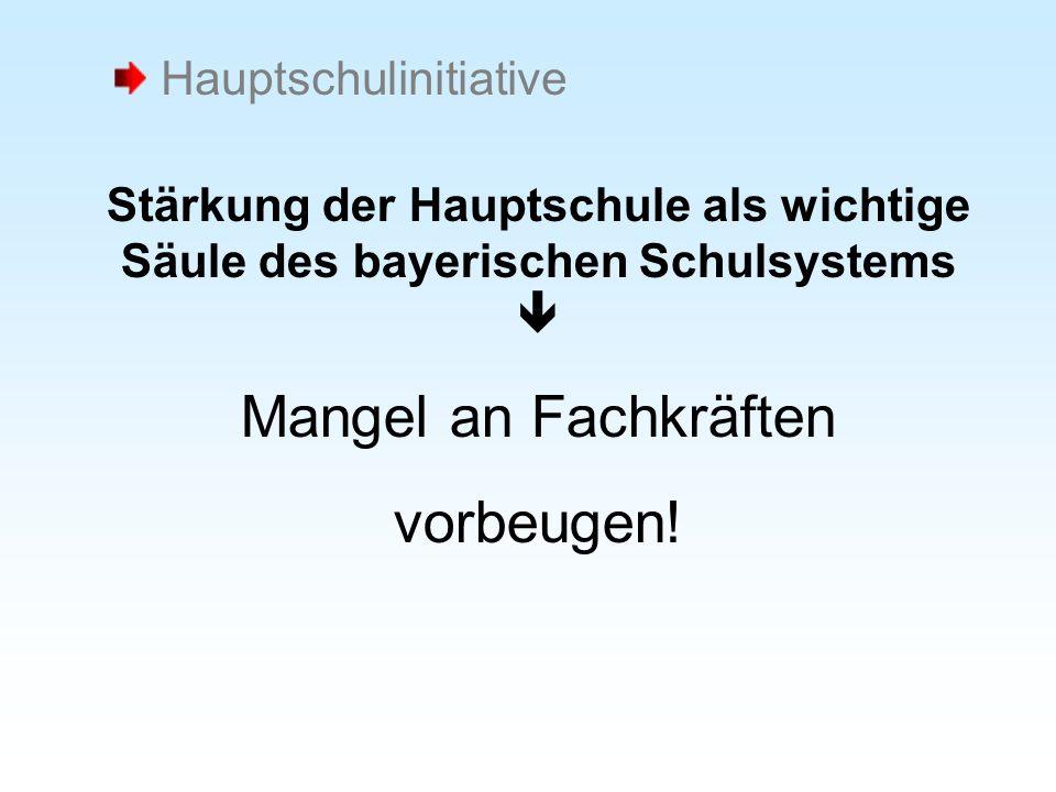 Stärkung der Hauptschule als wichtige Säule des bayerischen Schulsystems Mangel an Fachkräften vorbeugen! Hauptschulinitiative