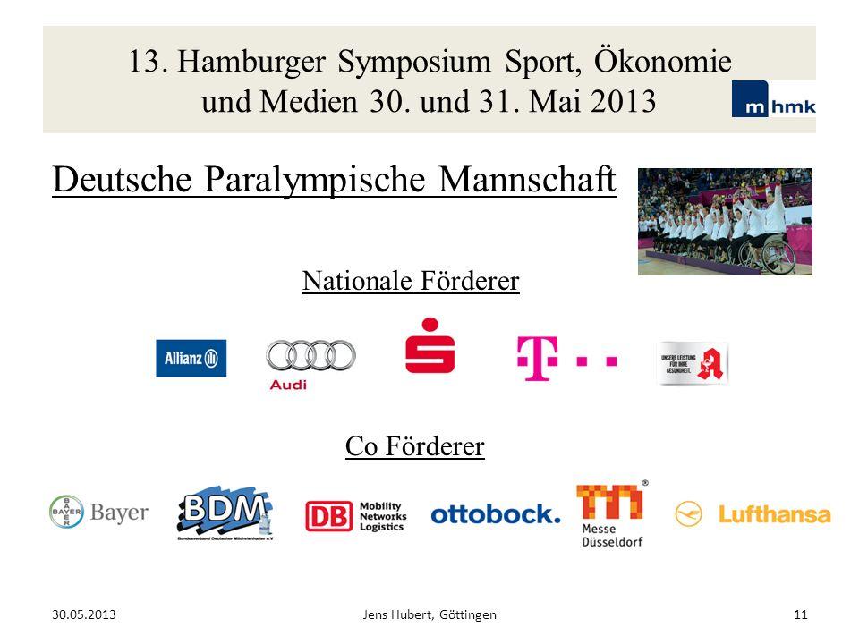 13. Hamburger Symposium Sport, Ökonomie und Medien 30. und 31. Mai 2013 30.05.2013Jens Hubert, Göttingen11 Deutsche Paralympische Mannschaft Nationale