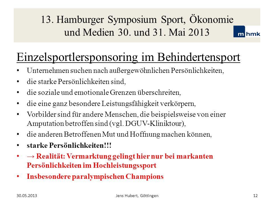 13. Hamburger Symposium Sport, Ökonomie und Medien 30. und 31. Mai 2013 Einzelsportlersponsoring im Behindertensport Unternehmen suchen nach außergewö