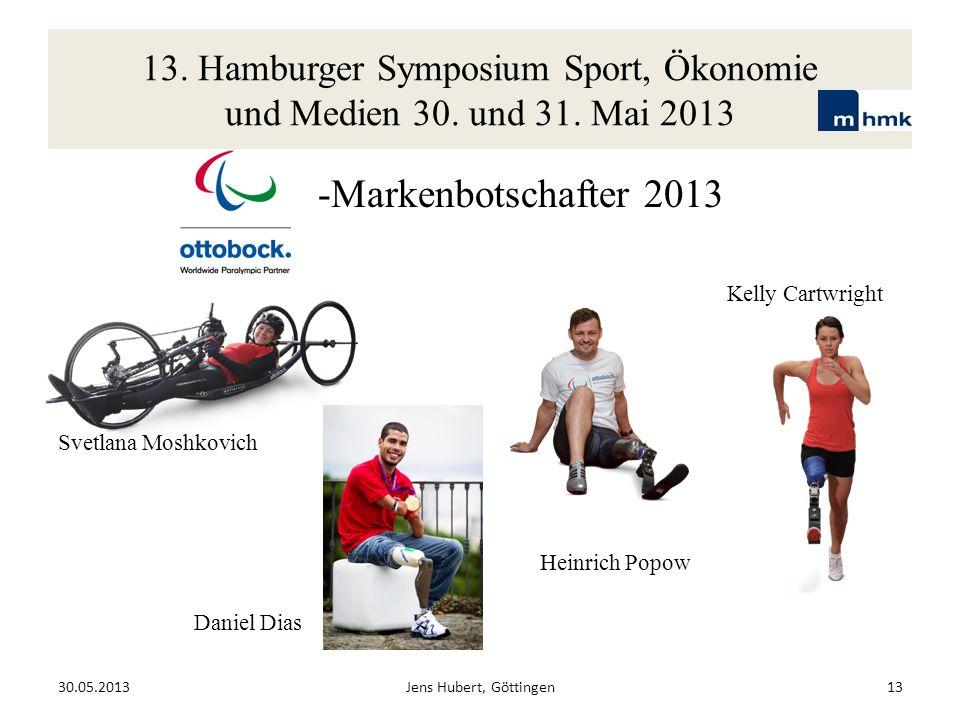 13. Hamburger Symposium Sport, Ökonomie und Medien 30. und 31. Mai 2013 30.05.2013Jens Hubert, Göttingen13 -Markenbotschafter 2013 Kelly Cartwright Sv