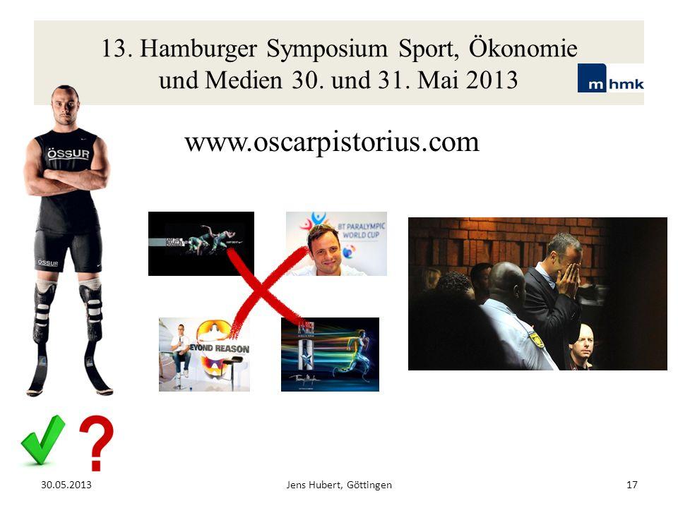 13. Hamburger Symposium Sport, Ökonomie und Medien 30. und 31. Mai 2013 www.oscarpistorius.com 30.05.2013Jens Hubert, Göttingen17