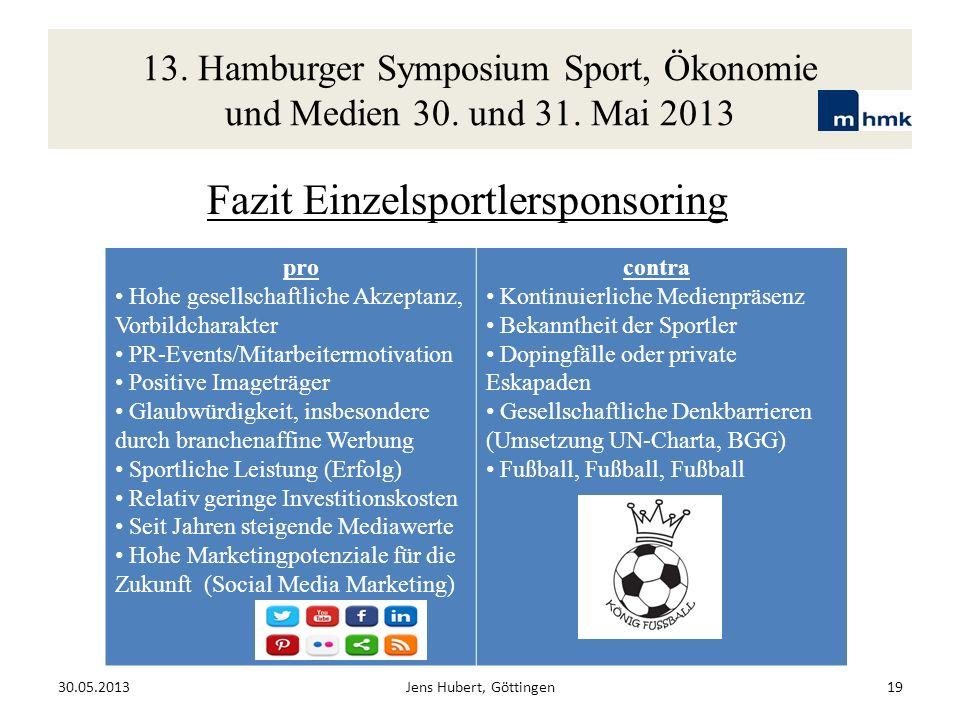 13. Hamburger Symposium Sport, Ökonomie und Medien 30. und 31. Mai 2013 Fazit Einzelsportlersponsoring 30.05.2013Jens Hubert, Göttingen19 pro Hohe ges