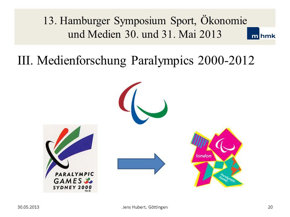 13. Hamburger Symposium Sport, Ökonomie und Medien 30. und 31. Mai 2013 30.05.2013Jens Hubert, Göttingen20 III. Medienforschung Paralympics 2000-2012