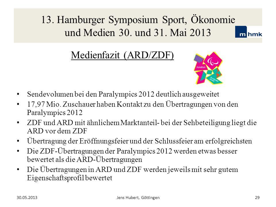 13. Hamburger Symposium Sport, Ökonomie und Medien 30. und 31. Mai 2013 30.05.2013Jens Hubert, Göttingen29 Medienfazit (ARD/ZDF) Sendevolumen bei den