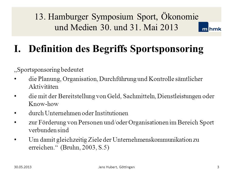 I.Definition des Begriffs Sportsponsoring Sportsponsoring bedeutet die Planung, Organisation, Durchführung und Kontrolle sämtlicher Aktivitäten die mi