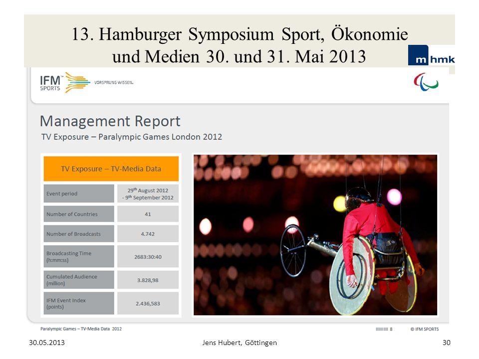 13. Hamburger Symposium Sport, Ökonomie und Medien 30. und 31. Mai 2013 30.05.2013Jens Hubert, Göttingen30