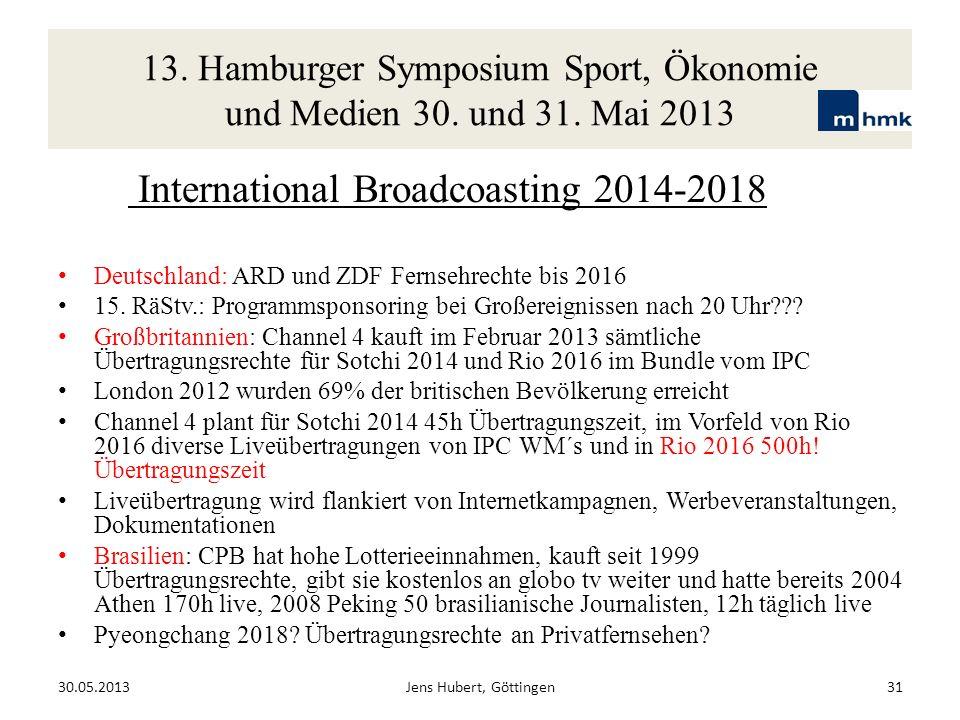 13. Hamburger Symposium Sport, Ökonomie und Medien 30. und 31. Mai 2013 International Broadcoasting 2014-2018 Deutschland: ARD und ZDF Fernsehrechte b