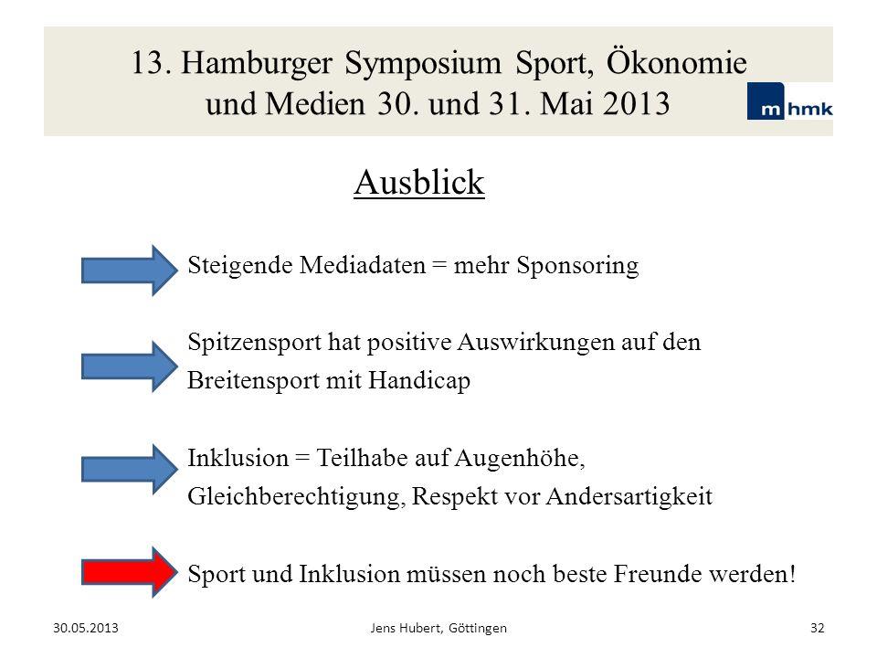 13. Hamburger Symposium Sport, Ökonomie und Medien 30. und 31. Mai 2013 Ausblick Steigende Mediadaten = mehr Sponsoring Spitzensport hat positive Ausw