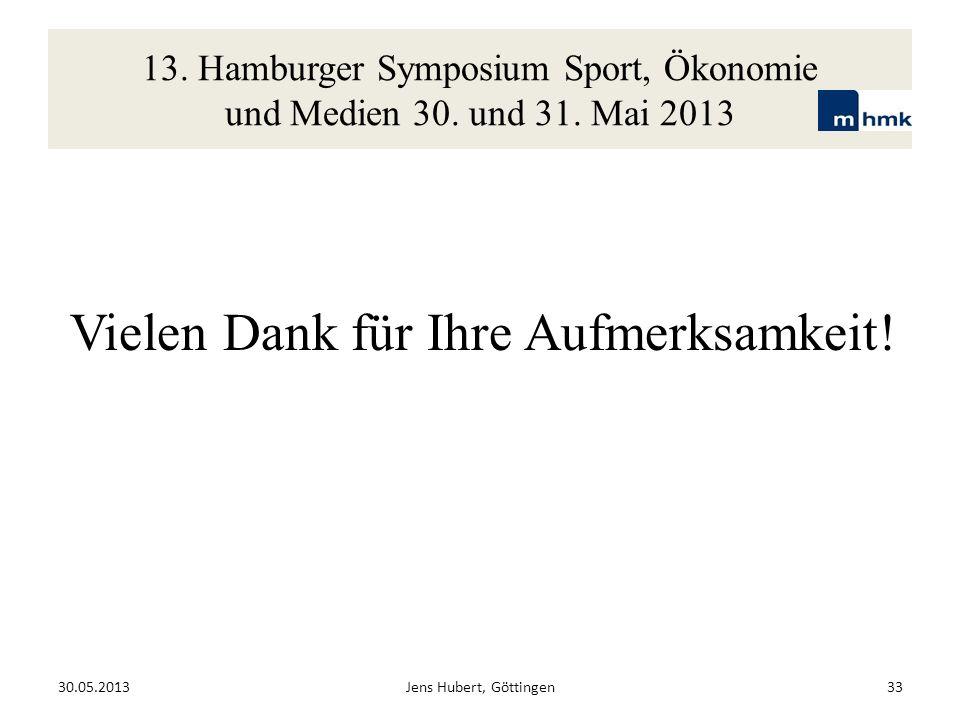 13. Hamburger Symposium Sport, Ökonomie und Medien 30. und 31. Mai 2013 Vielen Dank für Ihre Aufmerksamkeit! 30.05.2013Jens Hubert, Göttingen33