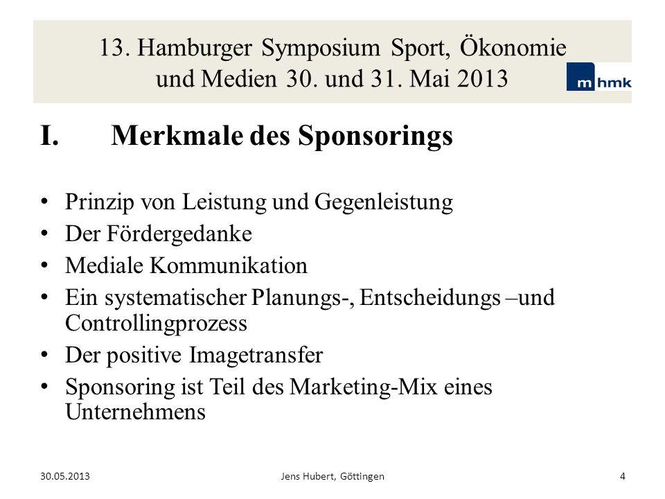 13. Hamburger Symposium Sport, Ökonomie und Medien 30. und 31. Mai 2013 I. Merkmale des Sponsorings Prinzip von Leistung und Gegenleistung Der Förderg