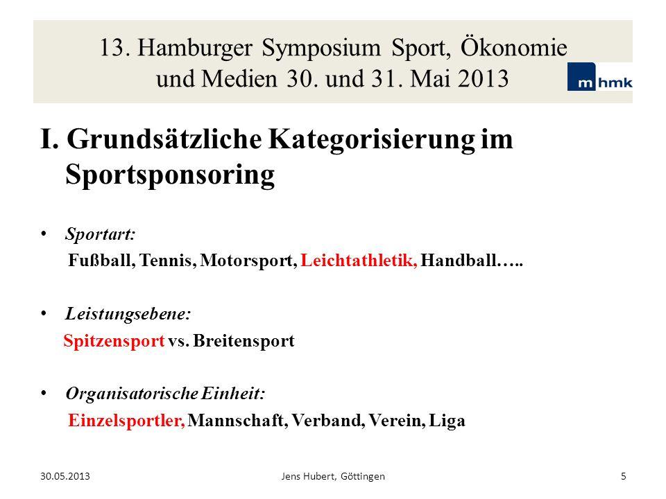 13. Hamburger Symposium Sport, Ökonomie und Medien 30. und 31. Mai 2013 I. Grundsätzliche Kategorisierung im Sportsponsoring Sportart: Fußball, Tennis
