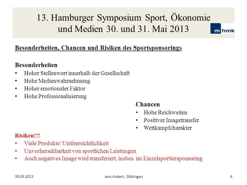 13. Hamburger Symposium Sport, Ökonomie und Medien 30. und 31. Mai 2013 Besonderheiten, Chancen und Risiken des Sportsponsorings Besonderheiten Hoher
