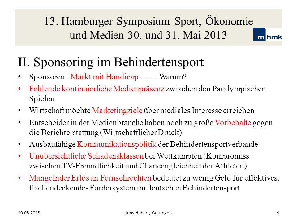 13. Hamburger Symposium Sport, Ökonomie und Medien 30. und 31. Mai 2013 II. Sponsoring im Behindertensport Sponsoren= Markt mit Handicap……..Warum? Feh