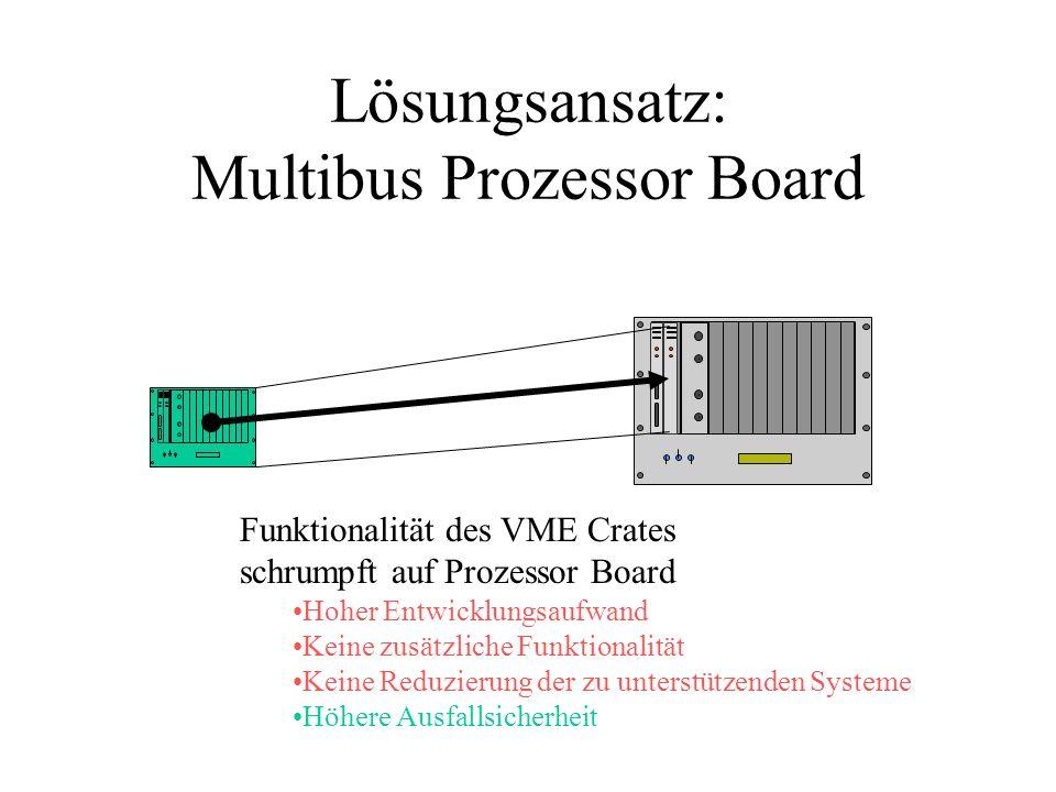 Lösungsansatz: Multibus Prozessor Board Funktionalität des VME Crates schrumpft auf Prozessor Board Hoher Entwicklungsaufwand Keine zusätzliche Funkti