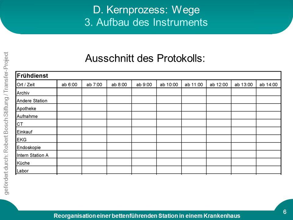 Reorganisation einer bettenführenden Station in einem Krankenhaus gefördert durch: Robert Bosch Stiftung / Transfer-Project 6 D. Kernprozess: Wege 3.
