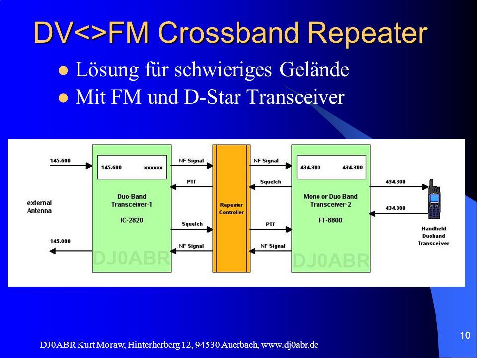 DJ0ABR Kurt Moraw, Hinterherberg 12, 94530 Auerbach, www.dj0abr.de 10 DV<>FM Crossband Repeater Lösung für schwieriges Gelände Mit FM und D-Star Trans