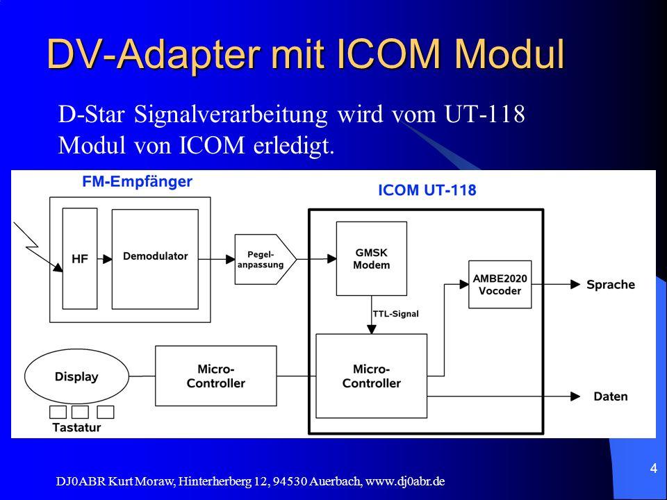 DJ0ABR Kurt Moraw, Hinterherberg 12, 94530 Auerbach, www.dj0abr.de 4 DV-Adapter mit ICOM Modul D-Star Signalverarbeitung wird vom UT-118 Modul von ICO