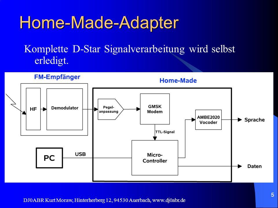 DJ0ABR Kurt Moraw, Hinterherberg 12, 94530 Auerbach, www.dj0abr.de 5 Home-Made-Adapter Komplette D-Star Signalverarbeitung wird selbst erledigt.