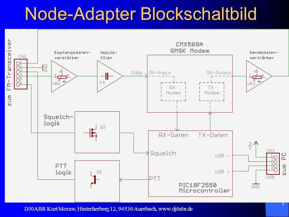 DJ0ABR Kurt Moraw, Hinterherberg 12, 94530 Auerbach, www.dj0abr.de 7 Node-Adapter Blockschaltbild
