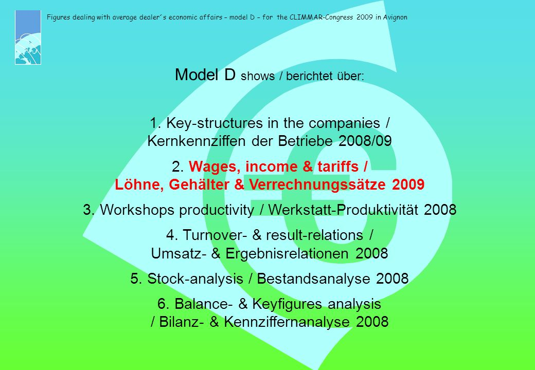Model D shows / berichtet über: 1.