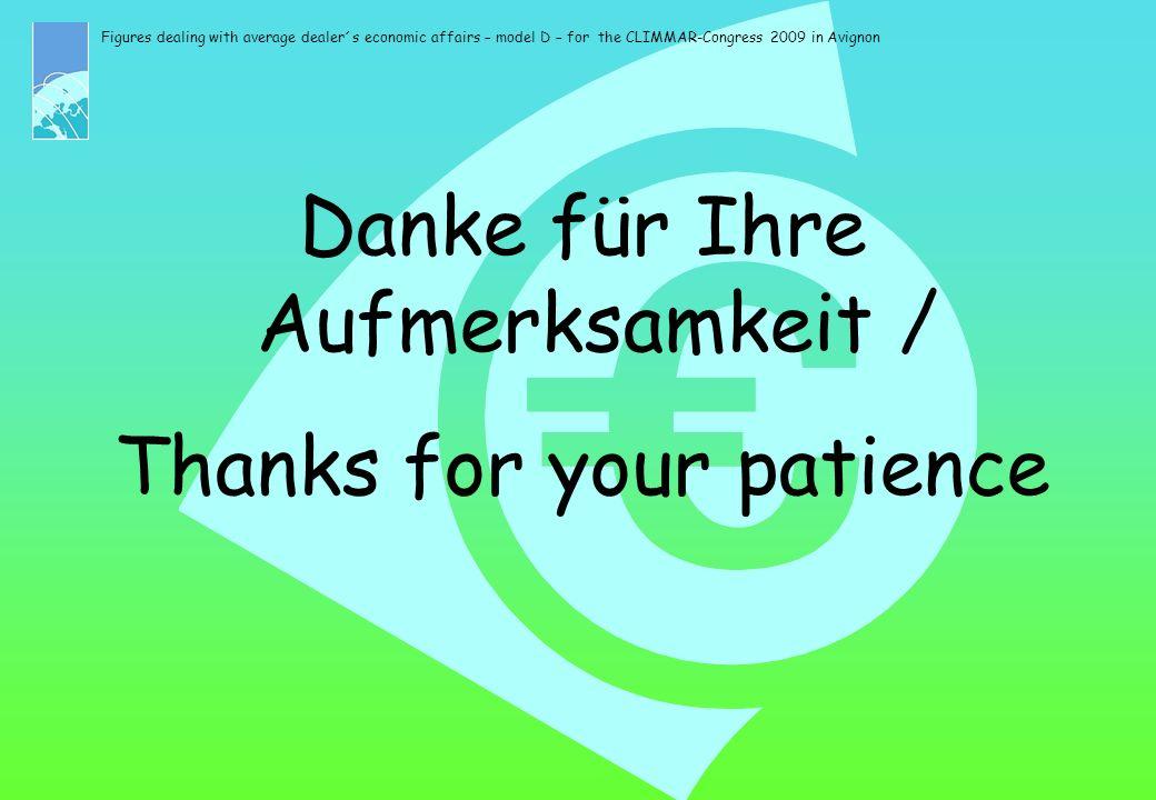 Danke für Ihre Aufmerksamkeit / Thanks for your patience