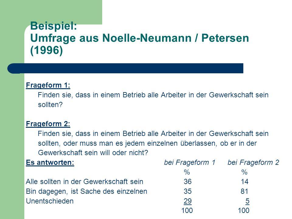 Beispiel: Umfrage aus Noelle-Neumann / Petersen (1996) Frageform 1: Finden sie, dass in einem Betrieb alle Arbeiter in der Gewerkschaft sein sollten?
