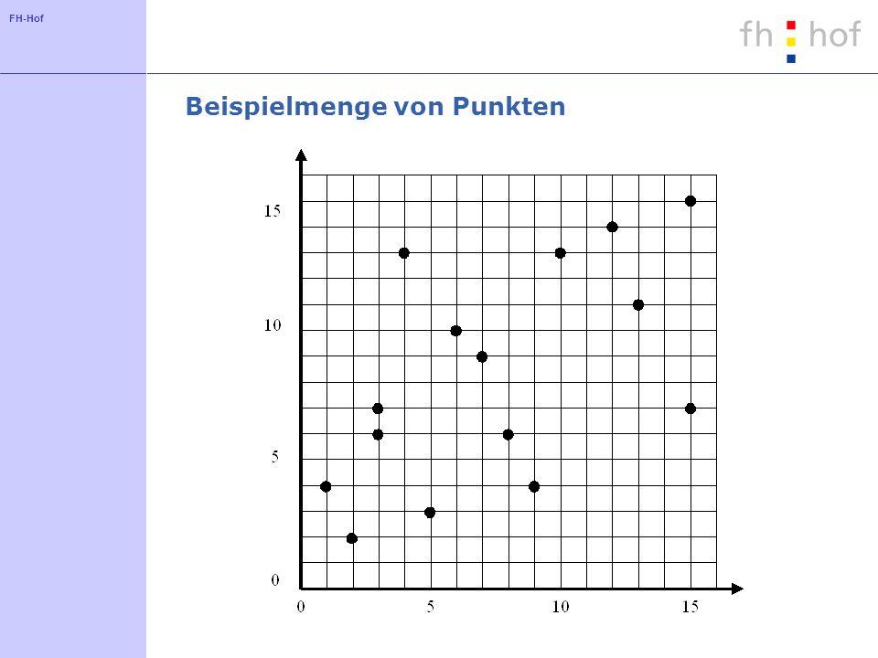 FH-Hof Beispielmenge von Punkten